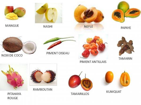 Le flahec grossiste fruits l gumes et volailles fruits - Liste fruits exotiques avec photos ...